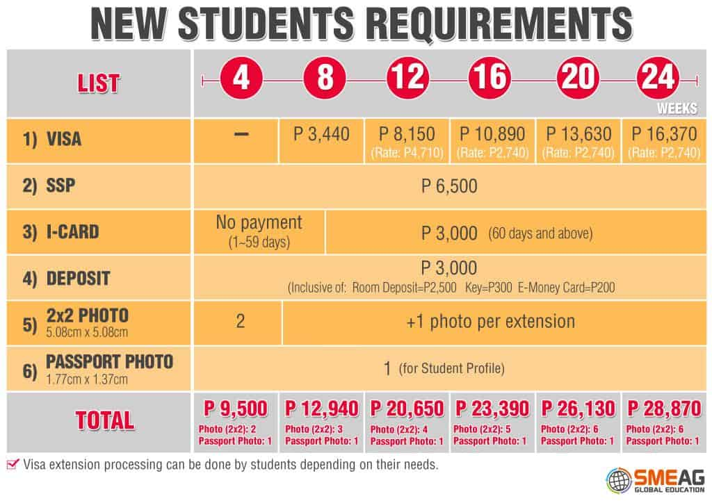new_student_payment